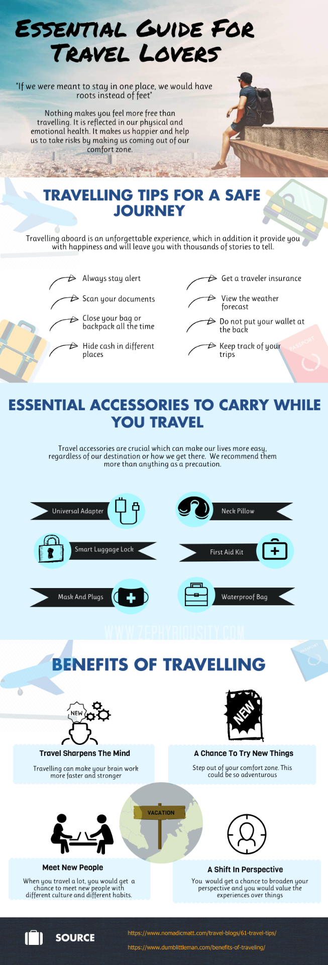 Essential Guide for Travel Lovers
